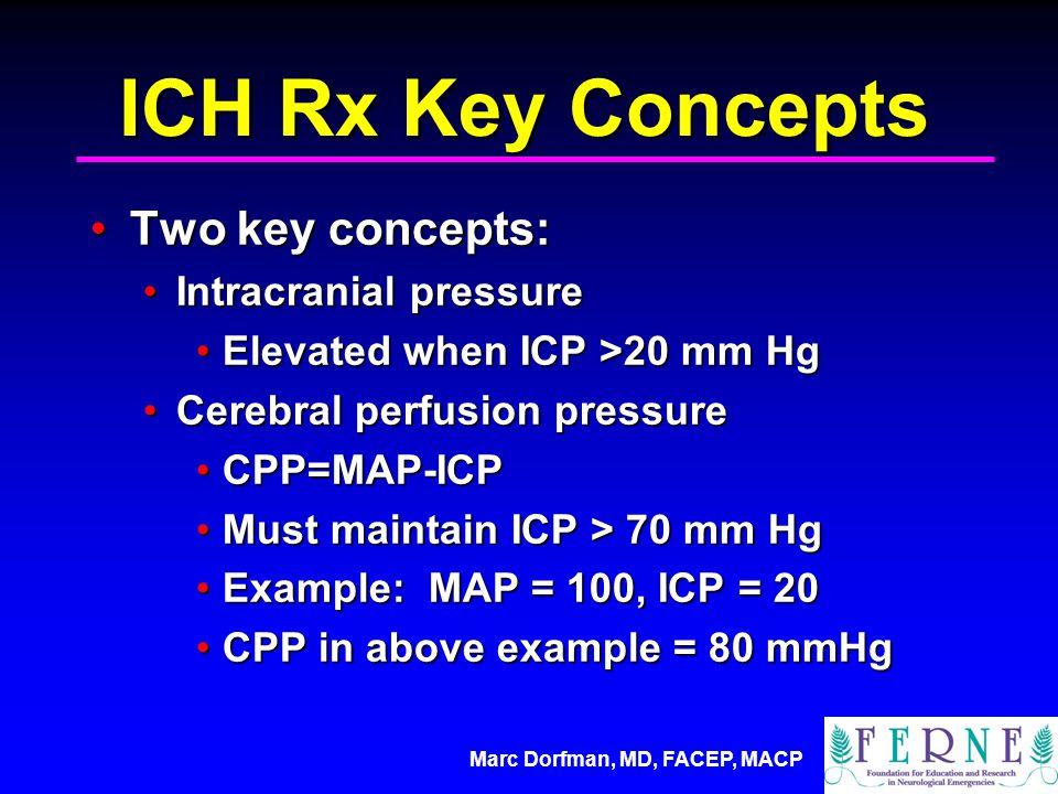 Marc Dorfman, MD, FACEP, MACP ICH Rx Key Concepts Two key concepts:Two key concepts: Intracranial pressureIntracranial pressure Elevated when ICP >20 mm HgElevated when ICP >20 mm Hg Cerebral perfusion pressureCerebral perfusion pressure CPP=MAP-ICPCPP=MAP-ICP Must maintain ICP > 70 mm HgMust maintain ICP > 70 mm Hg Example: MAP = 100, ICP = 20Example: MAP = 100, ICP = 20 CPP in above example = 80 mmHgCPP in above example = 80 mmHg