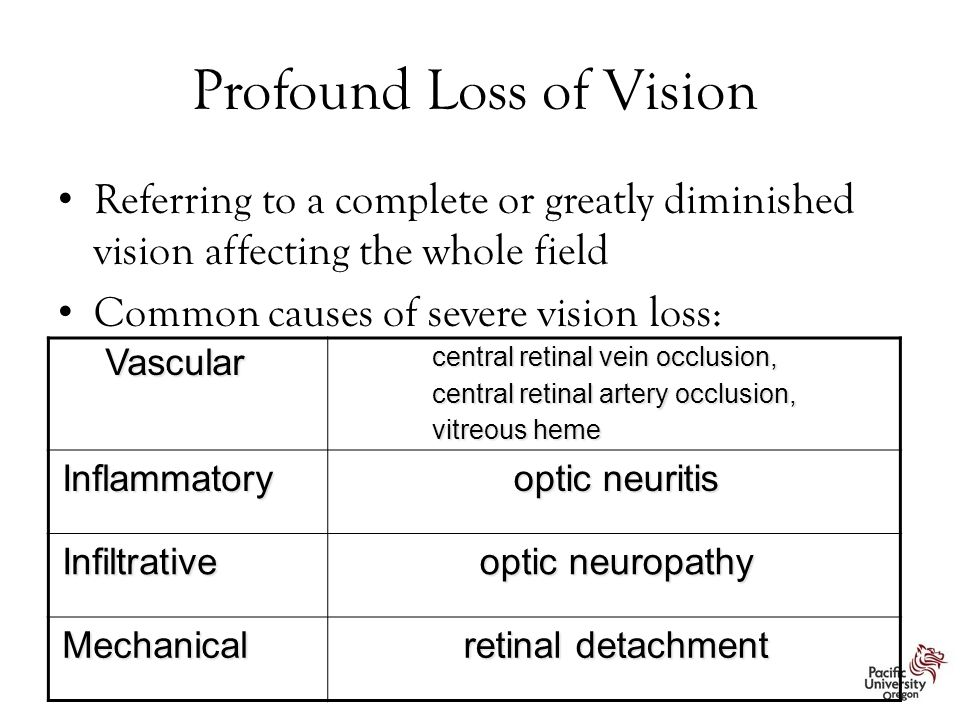 Profound Loss of Vision Referring to a complete or greatly diminished vision affecting the whole field Common causes of severe vision loss: Vascular c