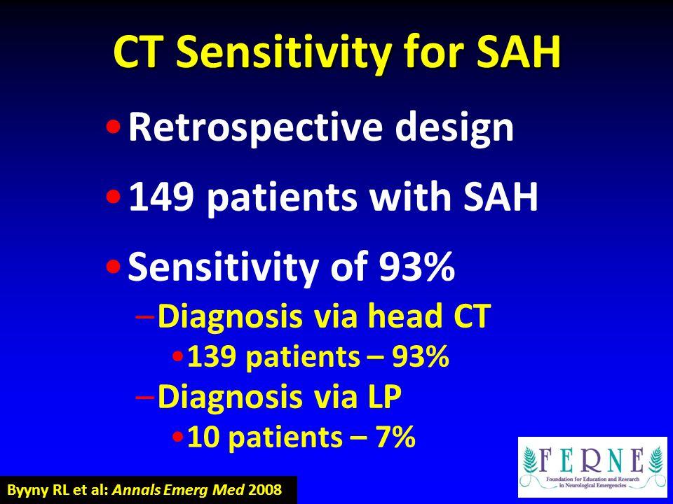 CT Sensitivity for SAH Retrospective design 149 patients with SAH Sensitivity of 93% –Diagnosis via head CT 139 patients – 93% –Diagnosis via LP 10 patients – 7% Byyny RL et al: Annals Emerg Med 2008