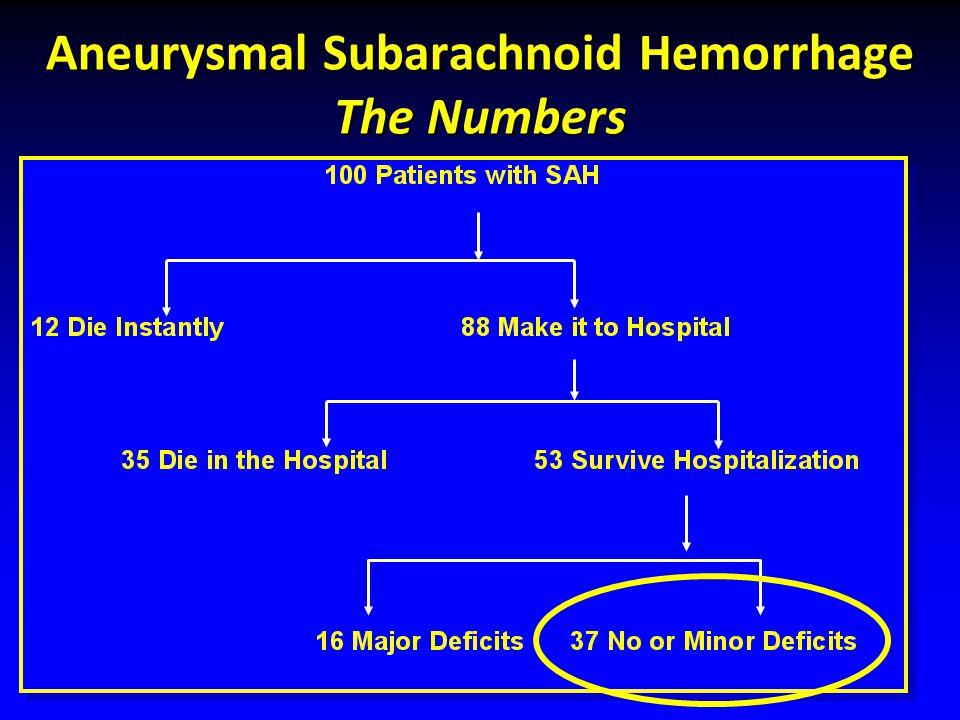 Aneurysmal Subarachnoid Hemorrhage The Numbers