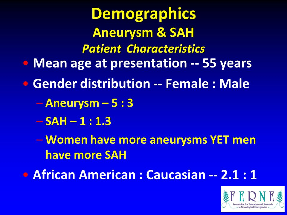 Demographics Aneurysm & SAH Patient Characteristics Mean age at presentation -- 55 years Gender distribution -- Female : Male –Aneurysm – 5 : 3 –SAH – 1 : 1.3 –Women have more aneurysms YET men have more SAH African American : Caucasian -- 2.1 : 1
