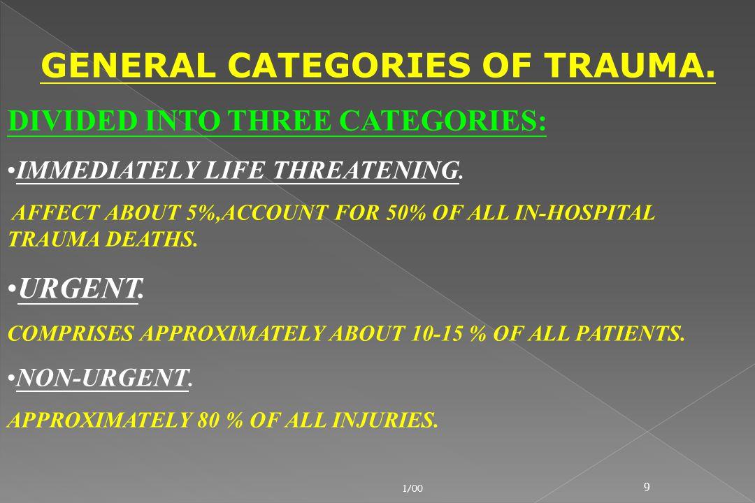 1/00 40 Priorities with multiple injuries 1.Thoracic trauma or tamponade 2.Abdominal hemorrhage 3.Pelvic Hemorrhage 4.Extremity Hemorrhage 5.Intra-cranial Injury 6.Acute Spinal Cord Injury