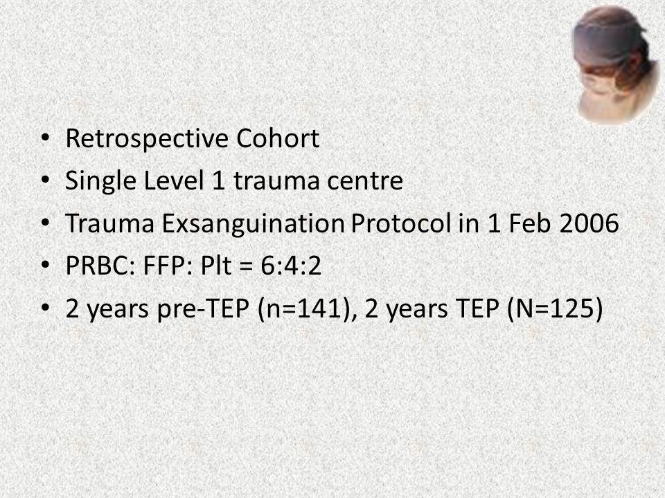 Retrospective Cohort Single Level 1 trauma centre Trauma Exsanguination Protocol in 1 Feb 2006 PRBC: FFP: Plt = 6:4:2 2 years pre-TEP (n=141), 2 years