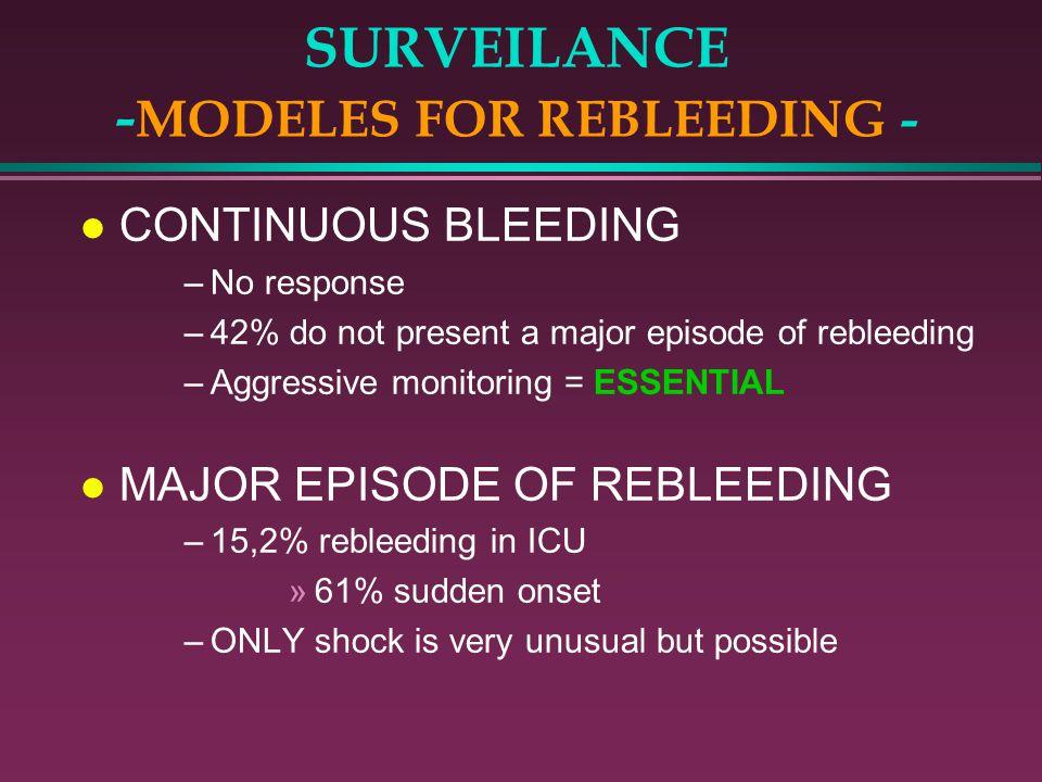 SURVEILANCE - MODELES FOR REBLEEDING - l CONTINUOUS BLEEDING –No response –42% do not present a major episode of rebleeding –Aggressive monitoring = E