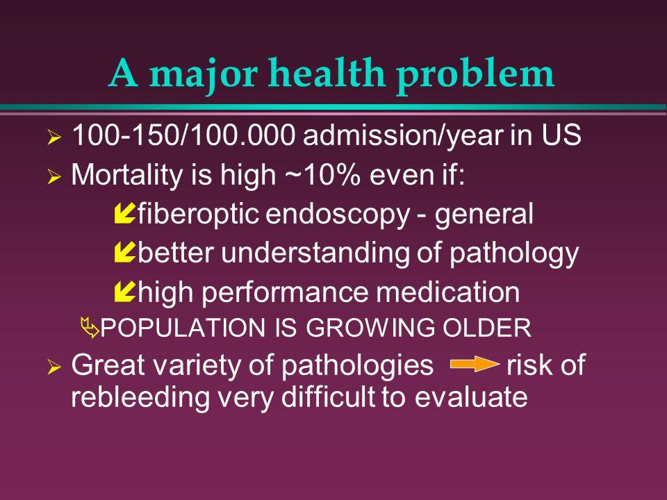 A major health problem  100-150/100.000 admission/year in US  Mortality is high ~10% even if: í fiberoptic endoscopy - general í better understandin