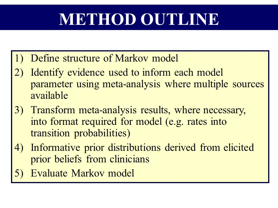 1)Define structure of Markov model 2)Identify evidence used to inform each model parameter using meta-analysis where multiple sources available 3)Transform meta-analysis results, where necessary, into format required for model (e.g.