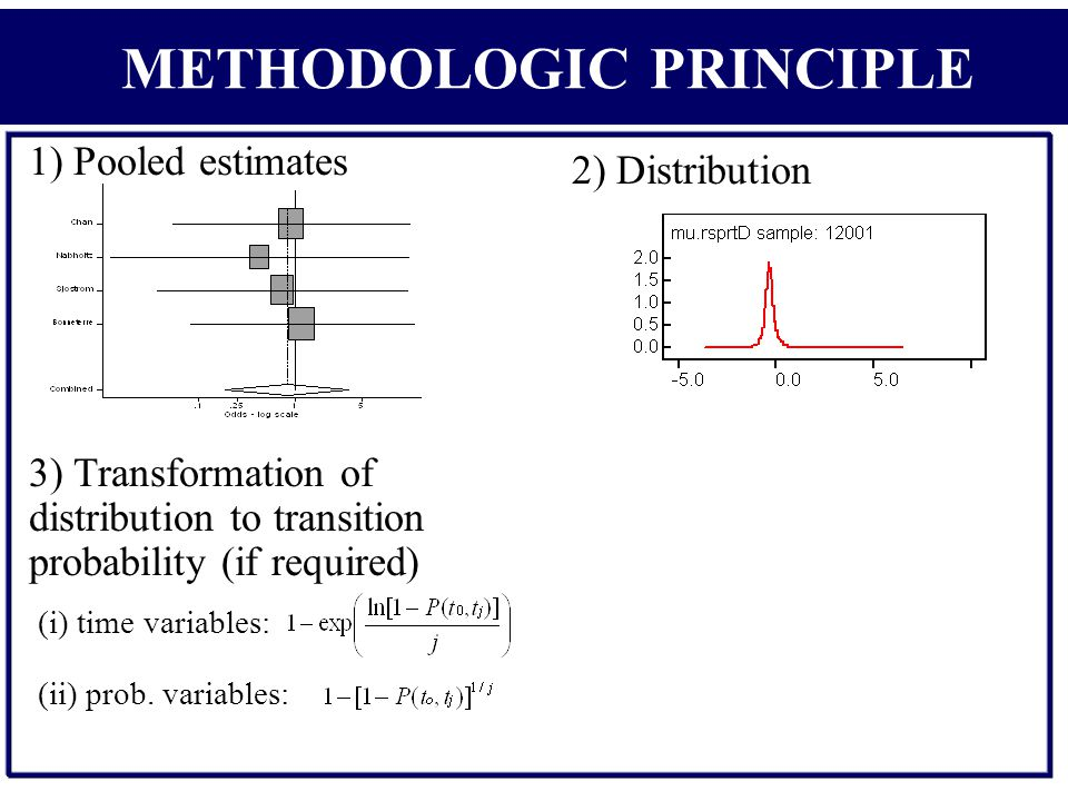 1) Pooled estimates 3) Transformation of distribution to transition probability (if required) 2) Distribution (i) time variables: (ii) prob.