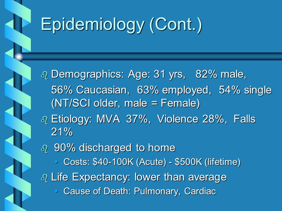 Epidemiology (Cont.) b Demographics: Age: 31 yrs, 82% male, 56% Caucasian, 63% employed, 54% single (NT/SCI older, male = Female) b Etiology: MVA 37%,