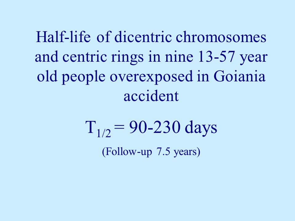Half-life of dicentric chromosomes and centric rings in nine 13-57 year old people overexposed in Goiania accident T 1/2 = 90-230 days (Follow-up 7.5 years)