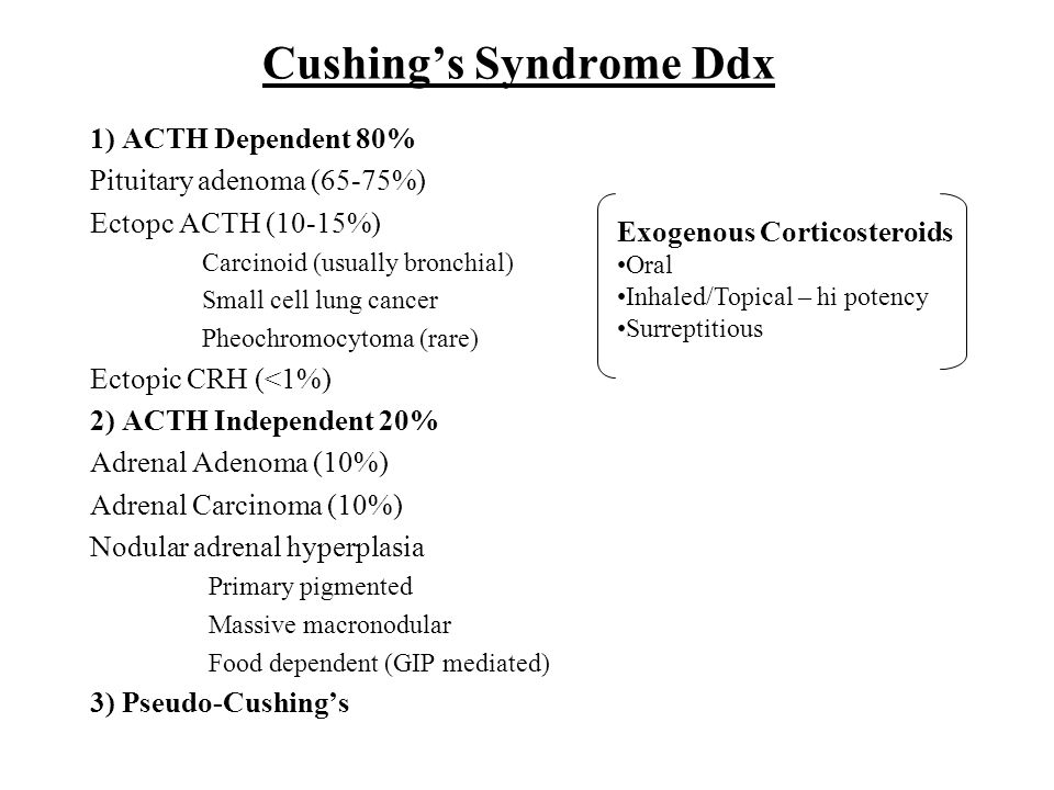 Cushing's Syndrome Ddx 1) ACTH Dependent 80% Pituitary adenoma (65-75%) Ectopc ACTH (10-15%) Carcinoid (usually bronchial) Small cell lung cancer Pheo