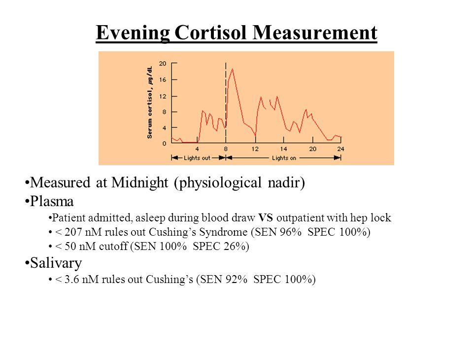 Evening Cortisol Measurement Measured at Midnight (physiological nadir) Plasma Patient admitted, asleep during blood draw VS outpatient with hep lock < 207 nM rules out Cushing's Syndrome (SEN 96% SPEC 100%) < 50 nM cutoff (SEN 100% SPEC 26%) Salivary < 3.6 nM rules out Cushing's (SEN 92% SPEC 100%)