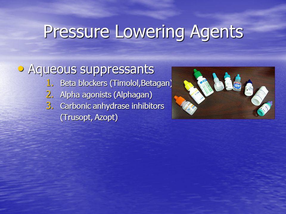 Pressure Lowering Agents Aqueous suppressants Aqueous suppressants 1.