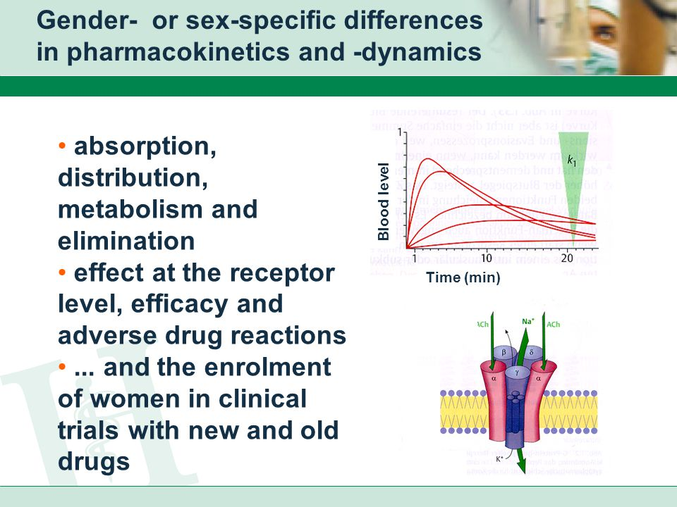 Gender- or sex-specific differences in pharmacokinetics and -dynamics absorption, distribution, metabolism and elimination effect at the receptor level, efficacy and adverse drug reactions...