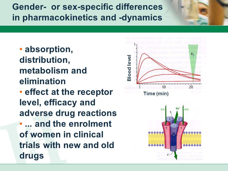 Hormonal Influences and efficacy of antidepressants (II) Martenyi et al, Eur Neuropsychopharmacol 2001