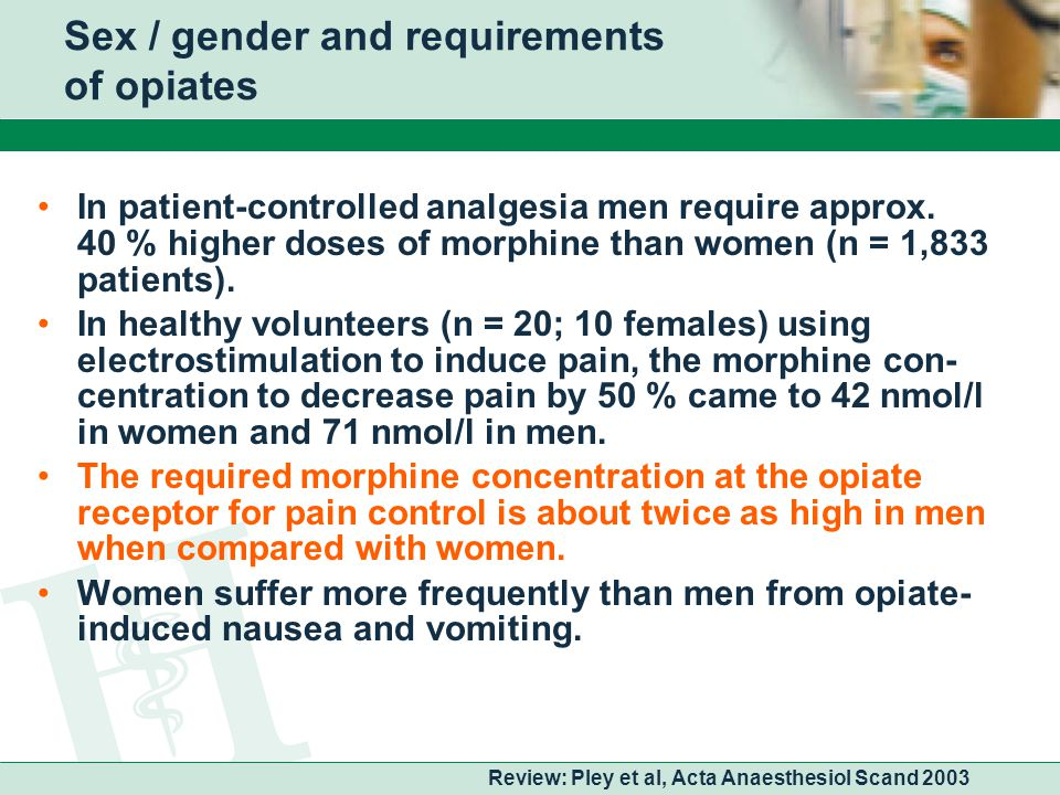 Sex / gender and requirements of opiates In patient-controlled analgesia men require approx.