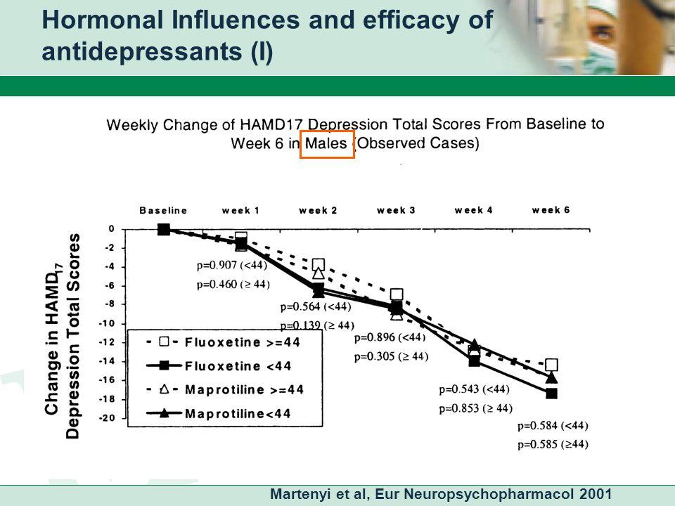 Hormonal Influences and efficacy of antidepressants (I) Martenyi et al, Eur Neuropsychopharmacol 2001