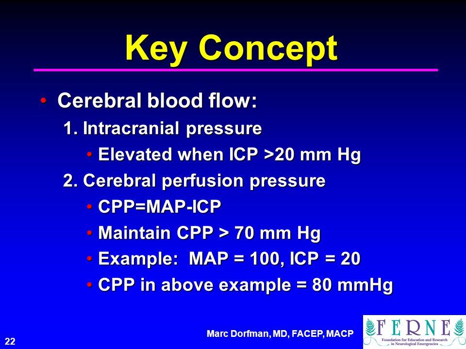 Marc Dorfman, MD, FACEP, MACP 22 Key Concept Cerebral blood flow:Cerebral blood flow: 1.