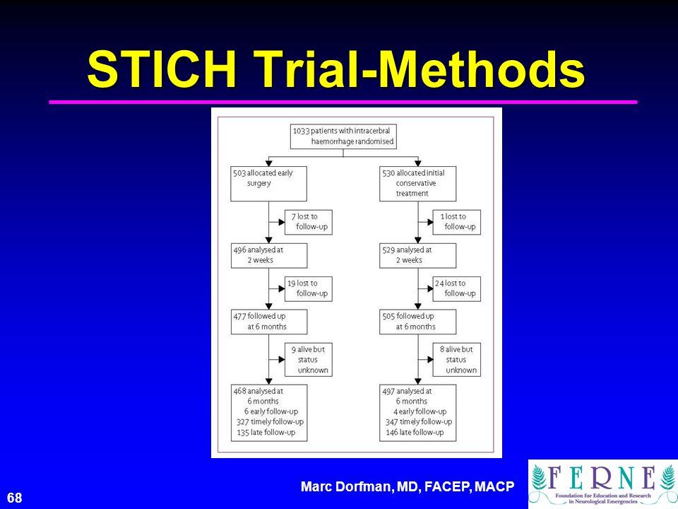 Marc Dorfman, MD, FACEP, MACP 68 STICH Trial-Methods