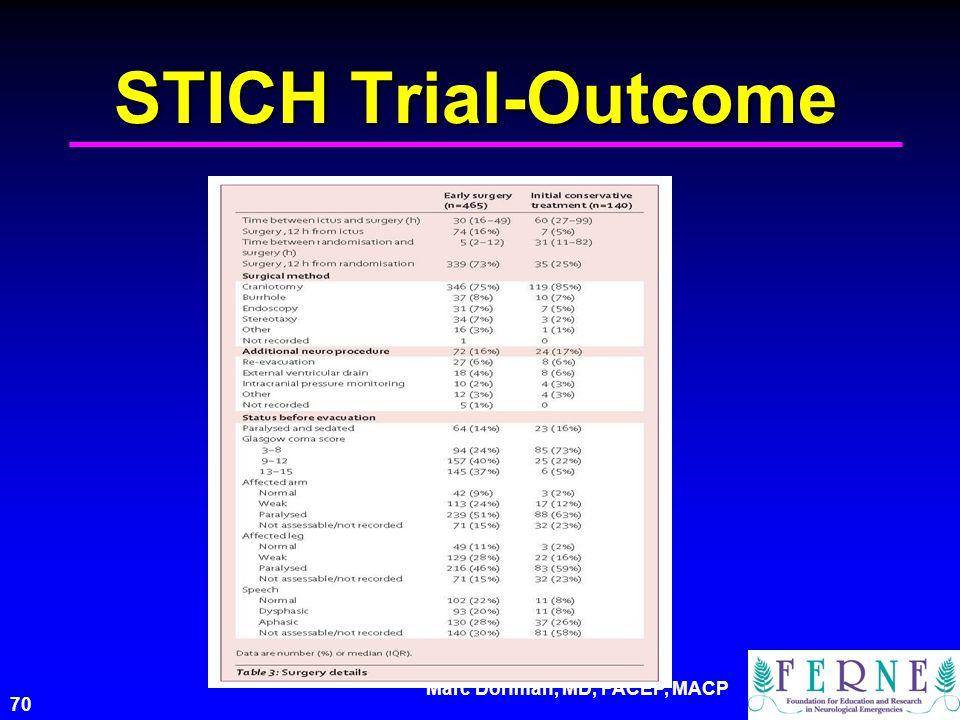 Marc Dorfman, MD, FACEP, MACP 70 STICH Trial-Outcome