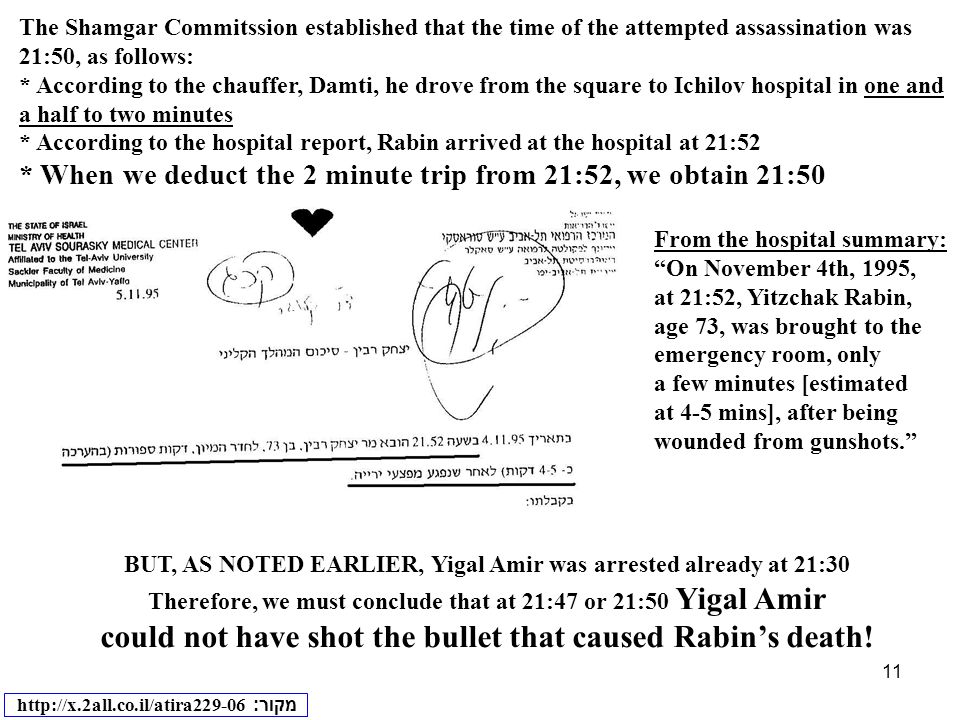 11 BUT, AS NOTED EARLIER, Yigal Amir was arrested already at 21:30 Therefore, we must conclude that at 21:47 or 21:50 Yigal Amir could not have shot the bullet that caused Rabin's death.