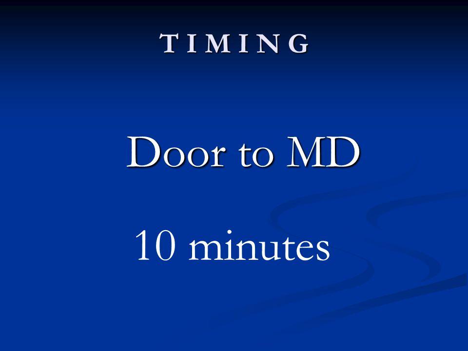 T I M I N G Door to MD 10 minutes