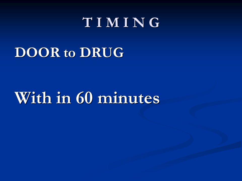 T I M I N G DOOR to DRUG With in 60 minutes