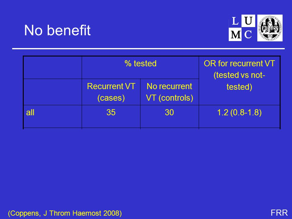 FRR No benefit % tested OR for recurrent VT (tested vs not- tested) Recurrent VT (cases) No recurrent VT (controls) all35301.2 (0.8-1.8) women41351.4 (0.7-2.9) First VT with OC use 60323.4 (1.3-8.6) Positive family history for VT 47391.5 (0.7-3.1) (Coppens, J Throm Haemost 2008)