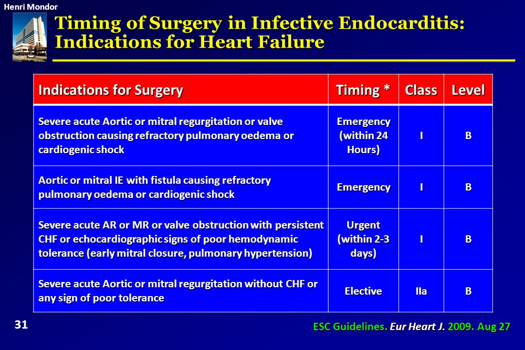 Henri Mondor Timing of Surgery in Infective Endocarditis: Indications for Heart Failure ESC Guidelines. Eur Heart J. 2009. Aug 27 Indications for Surg