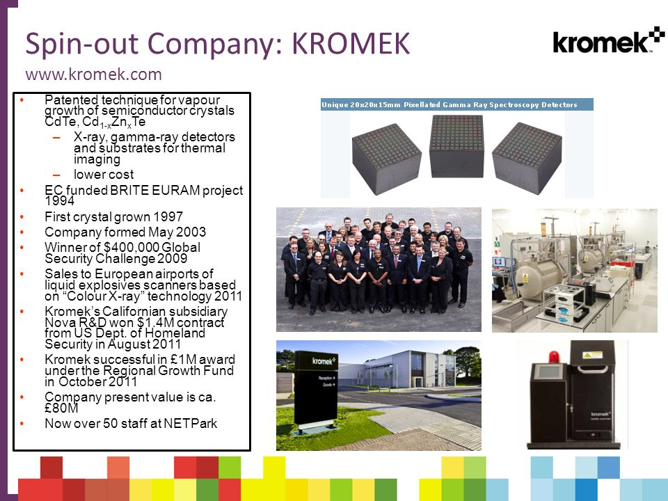 ∂ 23 Spin-out Company: KROMEK www.kromek.com Patented technique for vapour growth of semiconductor crystals CdTe, Cd 1-x Zn x Te –X-ray, gamma-ray detectors and substrates for thermal imaging –lower cost EC funded BRITE EURAM project 1994 First crystal grown 1997 Company formed May 2003 Winner of $400,000 Global Security Challenge 2009 Sales to European airports of liquid explosives scanners based on Colour X-ray technology 2011 Kromek's Californian subsidiary Nova R&D won $1.4M contract from US Dept.