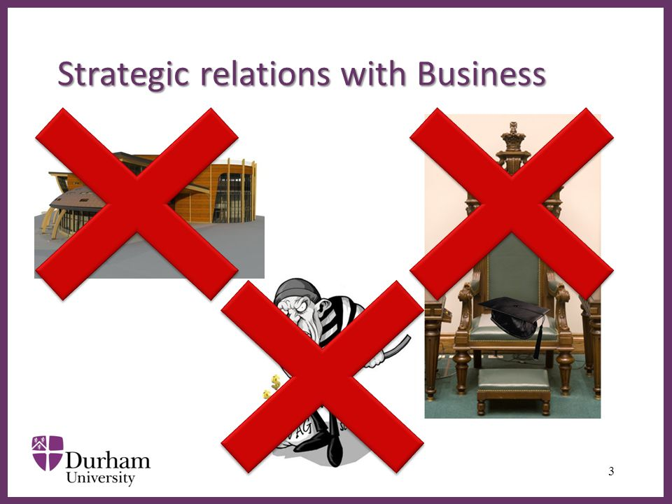 ∂ Strategic relations with Business 3