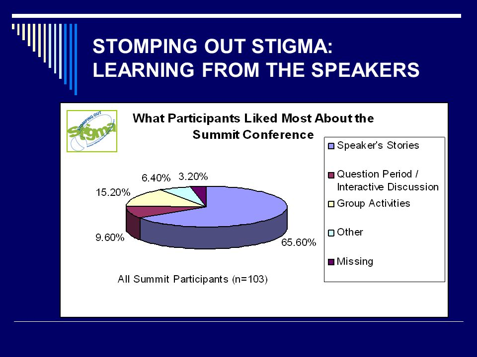 STOMPING OUT STIGMA: LEARNING FROM THE SPEAKERS