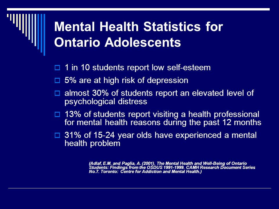 Mental Health Statistics for Ontario Adolescents  1 in 10 students report low self-esteem  5% are at high risk of depression  almost 30% of students report an elevated level of psychological distress  13% of students report visiting a health professional for mental health reasons during the past 12 months  31% of 15-24 year olds have experienced a mental health problem ( Adlaf, E.M.
