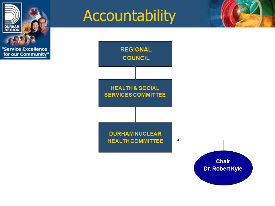 Accountability DURHAM NUCLEAR HEALTH COMMITTEE HEALTH & SOCIAL SERVICES COMMITTEE REGIONAL COUNCIL Chair Dr.
