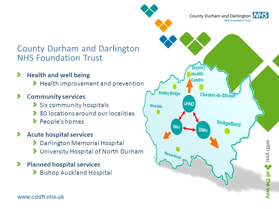 www.cddft.nhs.uk County Durham and Darlington NHS Foundation Trust Health and well being Health improvement and prevention Community services Six community hospitals 80 locations around our localities People's homes Acute hospital services Darlington Memorial Hospital University Hospital of North Durham Planned hospital services Bishop Auckland Hospital