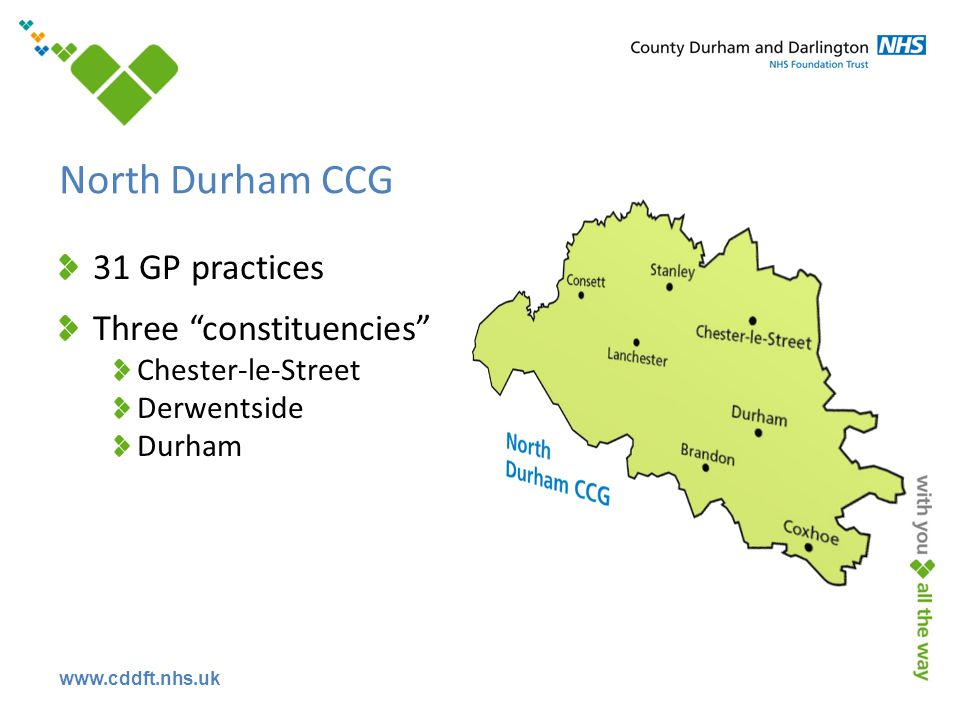www.cddft.nhs.uk What is commissioning.