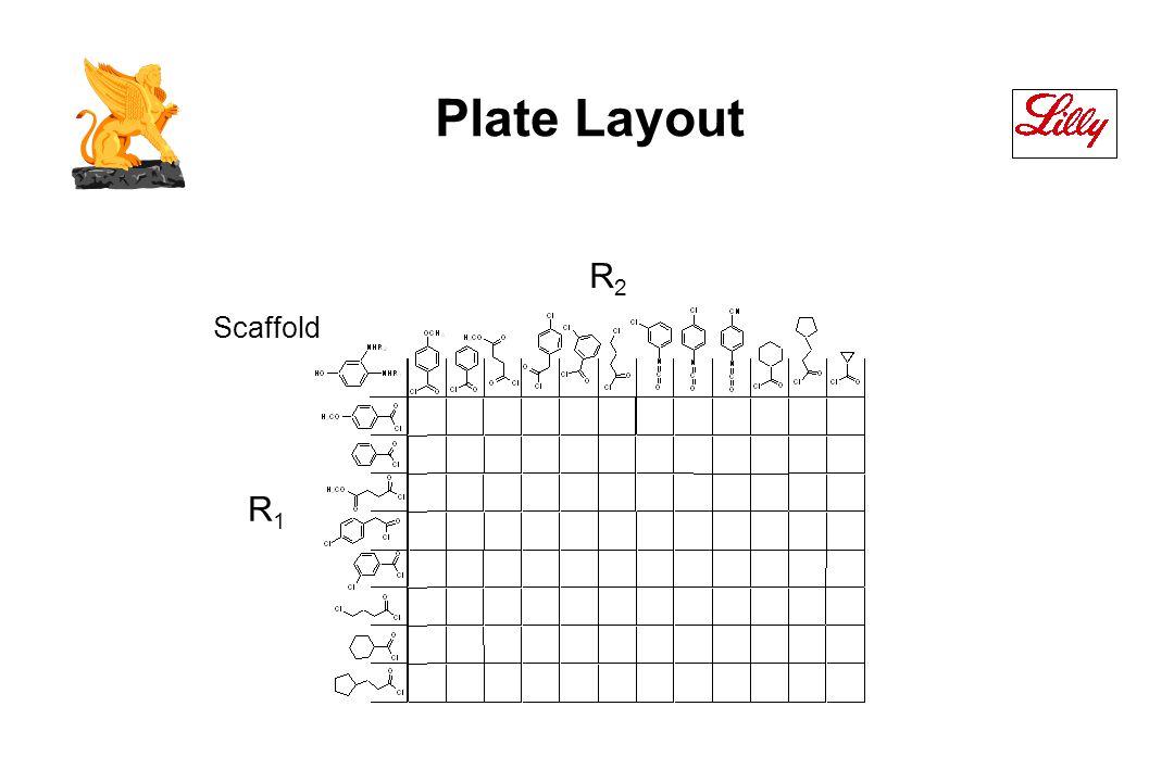 Plate Layout Scaffold R2R2 R1R1