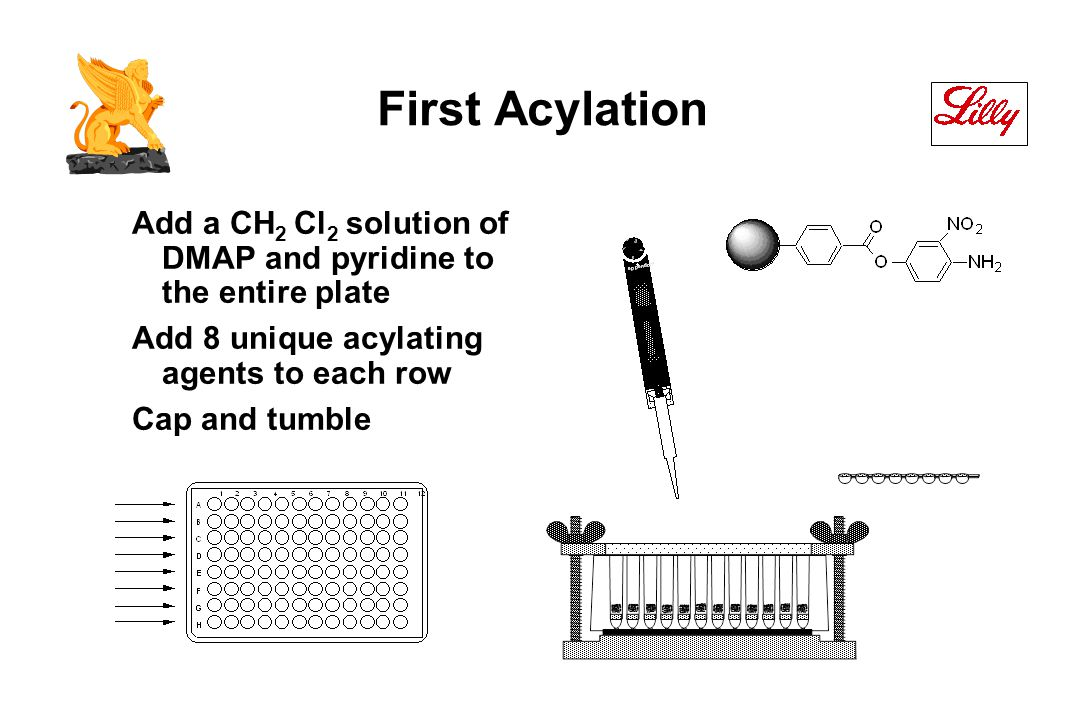 First Acylation Add a CH 2 Cl 2 solution of DMAP and pyridine to the entire plate Add 8 unique acylating agents to each row Cap and tumble