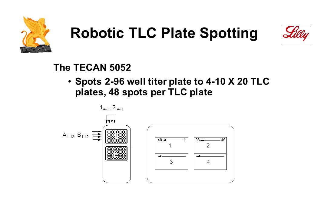 Robotic TLC Plate Spotting The TECAN 5052 Spots 2-96 well titer plate to 4-10 X 20 TLC plates, 48 spots per TLC plate A 1-12, B 1-12 1 A-H, 2 A-H