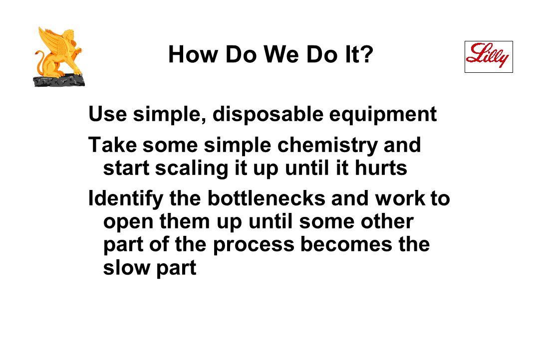 How Do We Do It.