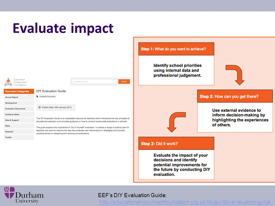 Evaluate impact EEF's DIY Evaluation Guide: http://educationendowmentfoundation.org.uk/library/diy-evaluation-guide