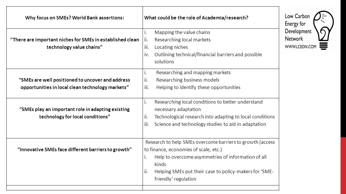 "Why focus on SMEs? World Bank assertions: What could be the role of Academia/research? ""There are important niches for SMEs in established clean techn"