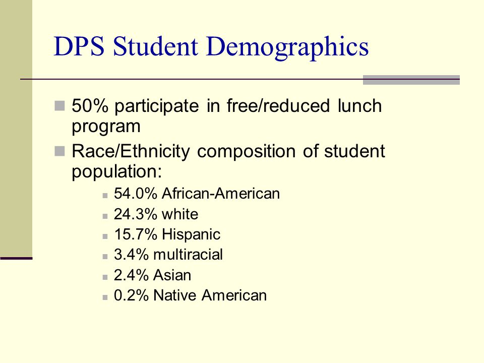 DPS Student Demographics 50% participate in free/reduced lunch program Race/Ethnicity composition of student population: 54.0% African-American 24.3% white 15.7% Hispanic 3.4% multiracial 2.4% Asian 0.2% Native American