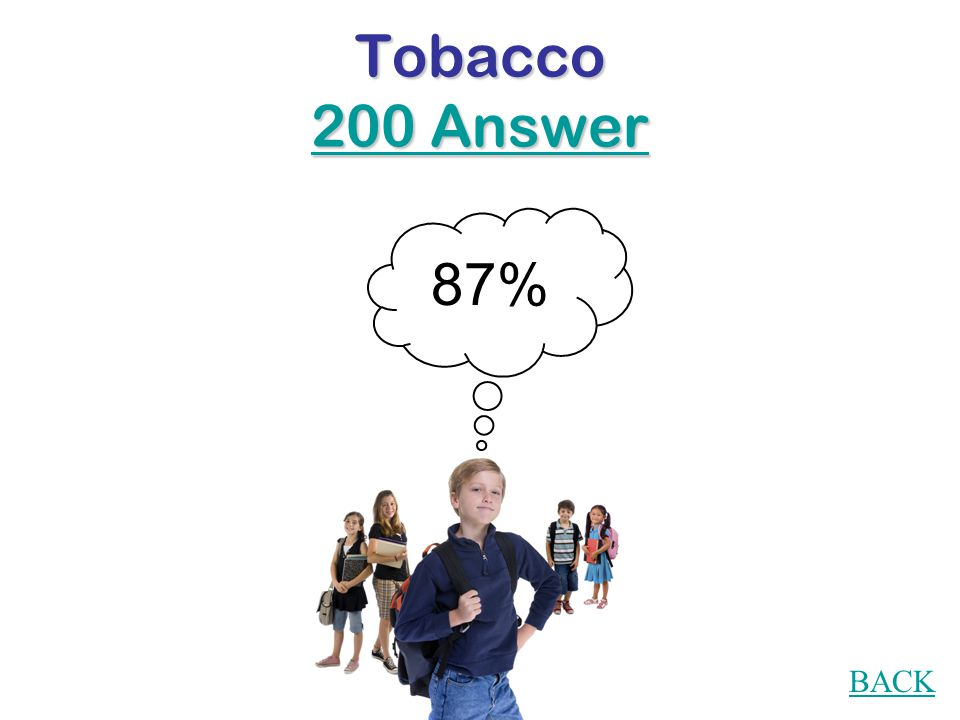 Tobacco 200 Question What percentage of Durham Region youth do not smoke