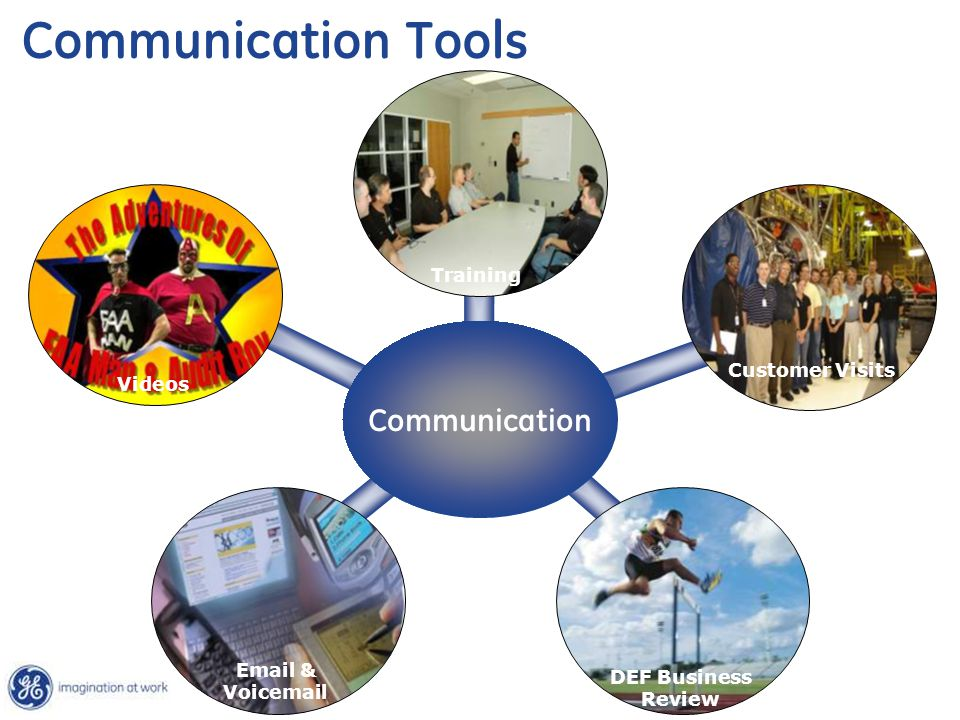 Communication Tools Communication Videos Training Email & Voicemail Customer Visits DEF Business Review