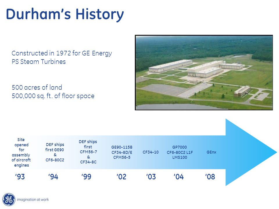 Durham's History '93 '94 '99 '02 '03 '04 '08 Site opened for assembly of aircraft engines DEF ships first GE90 & CF6-80C2 DEF ships first CFM56-7 & CF