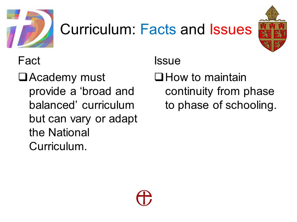 Curriculum: Facts and Issues Fact  Academy must provide a 'broad and balanced' curriculum but can vary or adapt the National Curriculum.