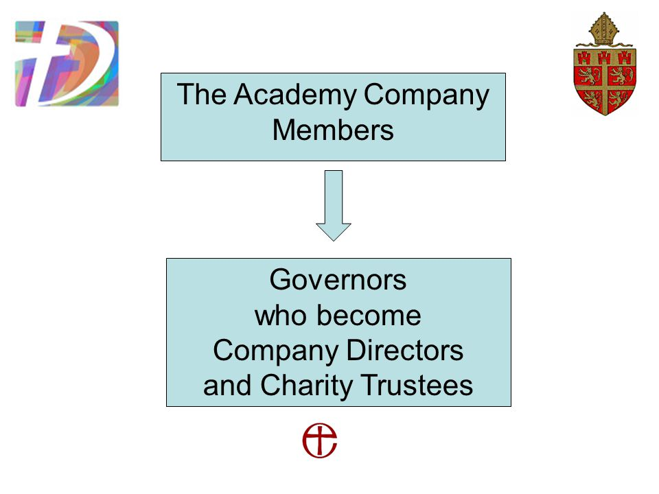 The Academy Company Members Governors who become Company Directors and Charity Trustees
