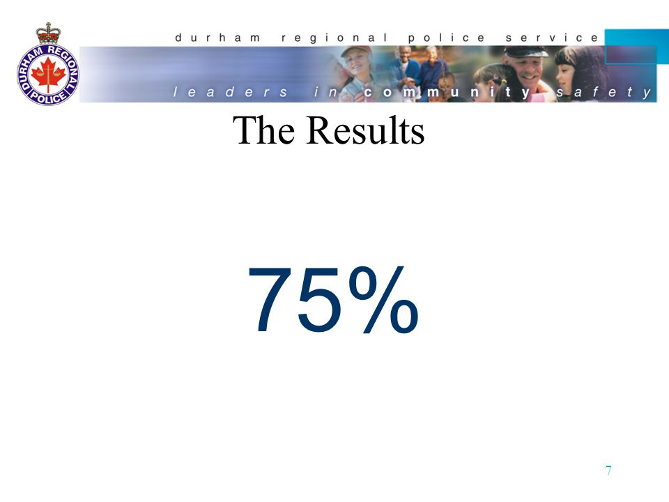 The Results 75% 7