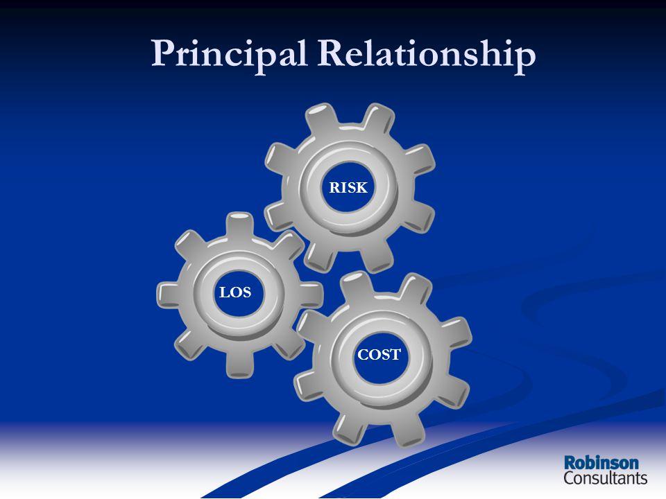 Principal Relationship RISK LOS COST