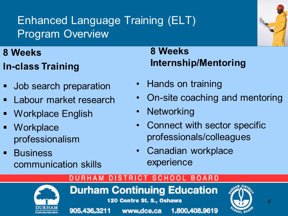 Enhanced Language Training (ELT) Program Overview  Job search preparation  Labour market research  Workplace English  Workplace professionalism  Business communication skills Hands on training On-site coaching and mentoring Networking Connect with sector specific professionals/colleagues Canadian workplace experience 8 Weeks Internship/Mentoring 8 Weeks ln-class Training 4